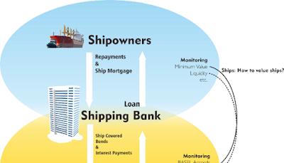 How to Mortgage a Ship by Osinuga Damilola